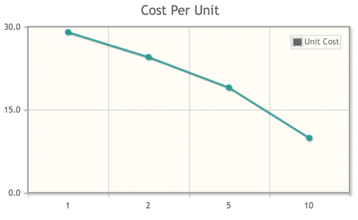 decoy-pricing-chart-1.png